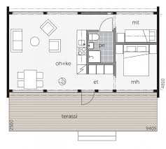 up to 100 square meters