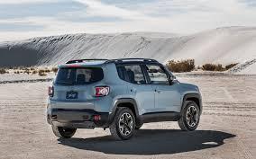 comparison jeep renegade deserthawk 2017 vs suzuki ignis glx
