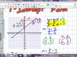 Graphing X And Y Intercepts Worksheet Equation Of A Line In Slope Y Intercept Form Grade 9 Academic