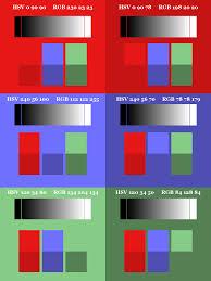 clown fish cafe gimp u0027s layer modes somewhat demystified u2013 part