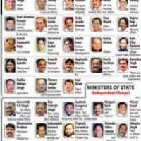 Maharashtra Cabinet Ministers Maharashtra State Cabinet Ministers List 2017 In Marathi Home