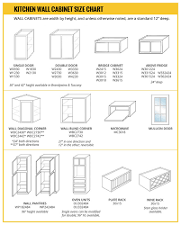 cabinet depth kitchen wall cabinets standard kitchen cabinet