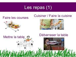 frequence cuisine taches menageres et frequence