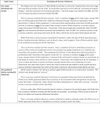 Third Party Wall Agreement Template Federal Register Guidance For Executive Order 13673 Fair Pay