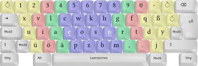 keyboard layout letter frequency neo keyboard layout