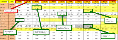 Resource Management Excel Template Resource Capacity Planning Excel Template Excelbuz