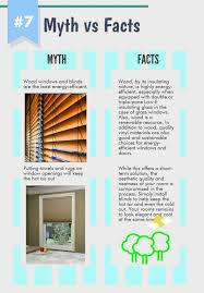 Energy Efficient Window Blinds The Ultimate Guide To Buying Blinds