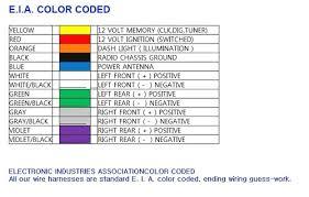 kenwood kdc hd548u wiring diagram diagram wiring diagrams for