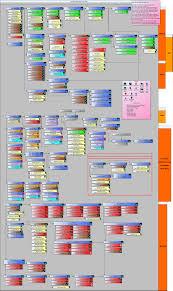 xcom enemy unknown guide long war 101 beginner u0027s guide updated for lw 1 0 xcom