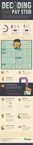 mint money manager budget u0026 personal finance by mint com