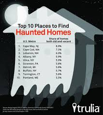 where to hunt for haunted homes