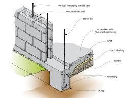 cmu block design plans google search block wall details