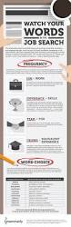 how to spell resume in a cover letter cover letter basics resume resume interview tips pinterest grammarly celebrity twitter mistakes watch your words in job search tips and tricks on writing a cover lettercover