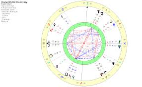 when is thanksgiving day in us aquarian solutions jog comet ison meets the sun to be reborn or