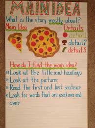 5 finger retelling anchor chart when teaching my students to