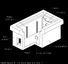 chambre de tirage lt1 chambre télécom béton avec fond pum plastiques