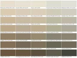 best neutral colors sw neutral 05 best neutral paint colors best neutral paint colors