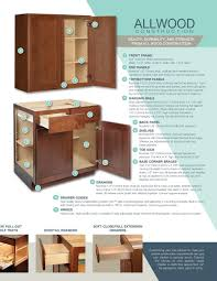 Kitchen Cabinets Plywood Standard Cabinet Plywood Thickness Mf Cabinets
