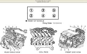 2002 jeep liberty cylinder order what is the proper firing order and cylinder order for a 2001