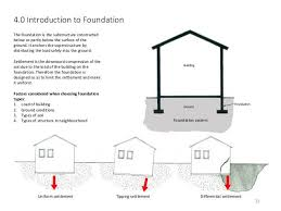 the choice of type of foundation when building a house