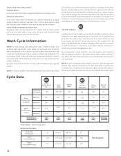 Bosh Dishwasher Manual Bosch She4am02uc Use U0026 Care Manual Page 12
