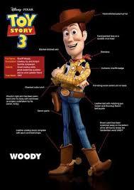 woody pixar wiki fandom powered wikia