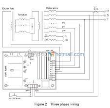 stamford alternator wiring diagrams pdf stamford wiring diagrams
