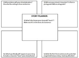 28 story planner template always write take what you need