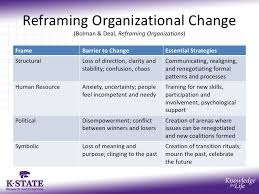 bolman and deal four frames mapping organizational change