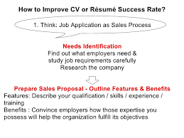Resume Requirements Effective Cv Resume Writing