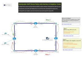 Route Map Cisco by Qmap Learning Center