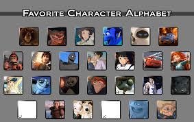Favorite Character Meme - favorite character essay academic service