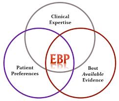 evidence based practice evidence based practice libguides at