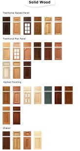 Cabinet Door Moulding by Door Styles Dutchcraft Cabinet Refacing