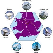 Array Map Ska Pathfinder E Merlin Map Ska Telescope