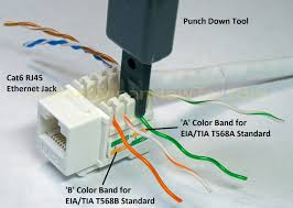 how to wire a cat6 rj45 ethernet jack at wall socket wiring