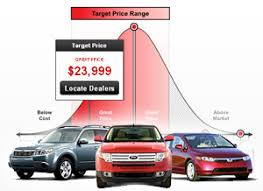 car prize economic research car price