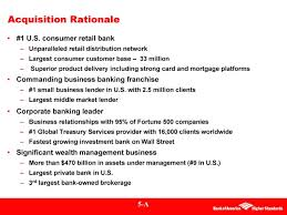 Bank Of America Business Card Services Bank Of America Presentation