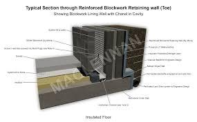 deck basement roof polyprufe waterproofing london