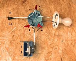 single pole switch wiring methods light fed s1 and switched receps