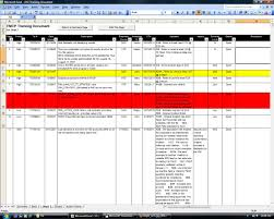 Free Simple Project Plan Template by Analytics For Managing Organizations Tracking Incidents And