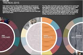 paint colors of 2015 a farmhouse reborn