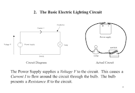 low voltage lighting a technical introduction ppt video online