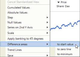 ad hoc analyses u2013 from data import to data dense presentations
