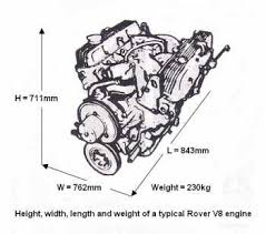 rover p6 wiring diagram wiring diagram simonand