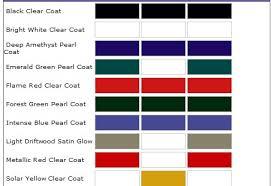dodge color codes 1965 mopar paint codes dodge paint code