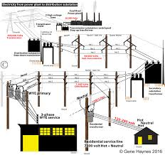 the breakers floor plan how to identify transformer wiring