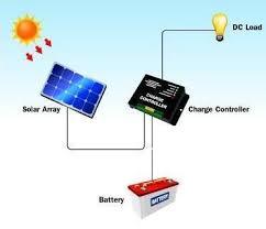 solar dc lighting system solar lights systems solar home lighting dc systems manufacturer