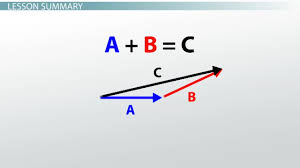 what are vector diagrams definition and uses video u0026 lesson