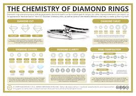 pin by clara carbajal on chemistry pinterest chemistry